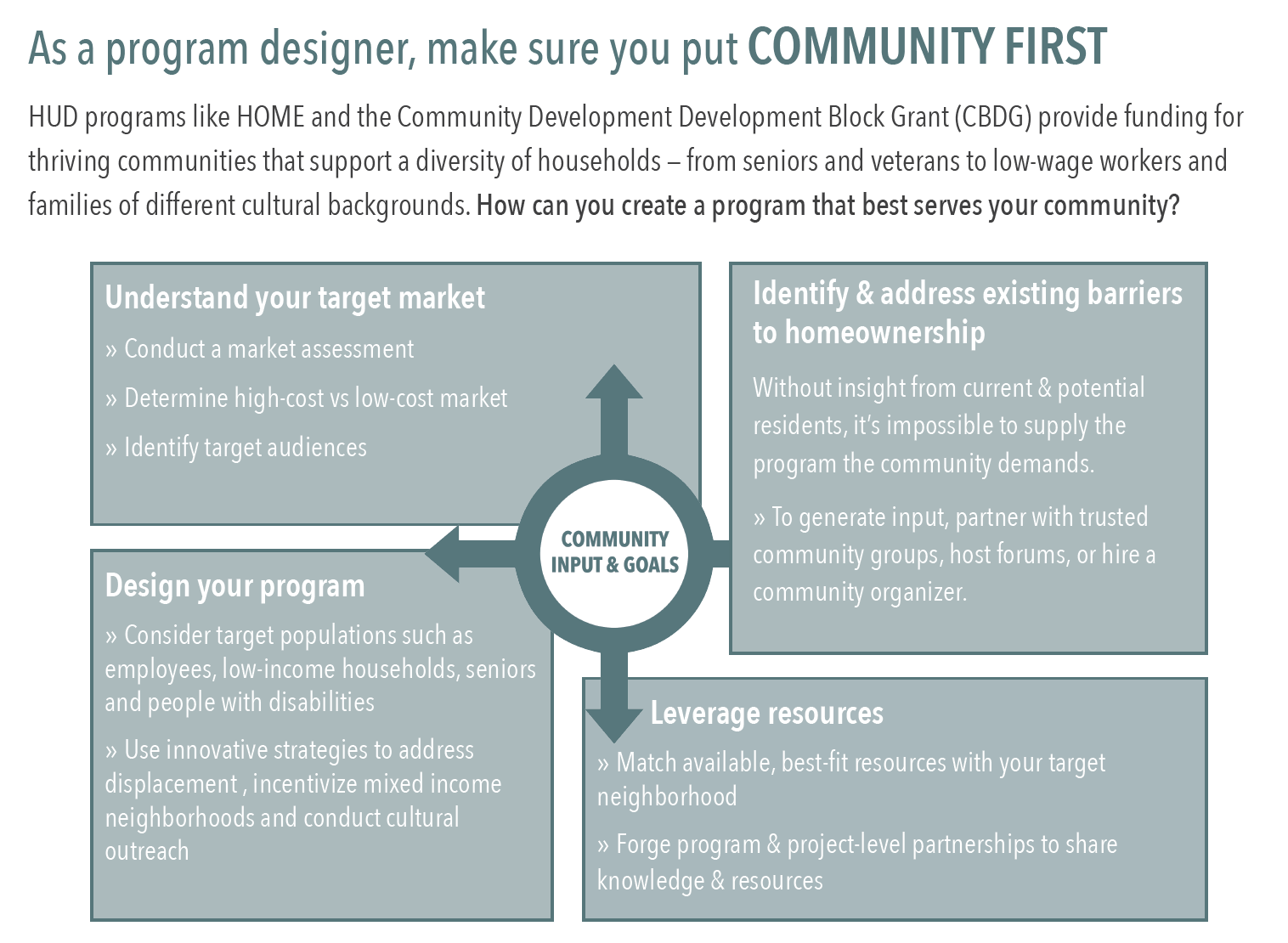 Community First: Key lessons for housing development and revitalization